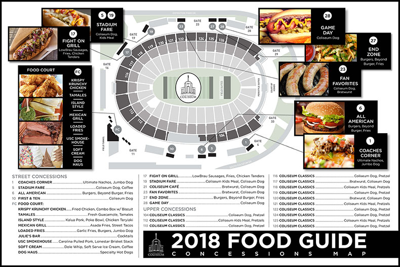2018 Food Guide
